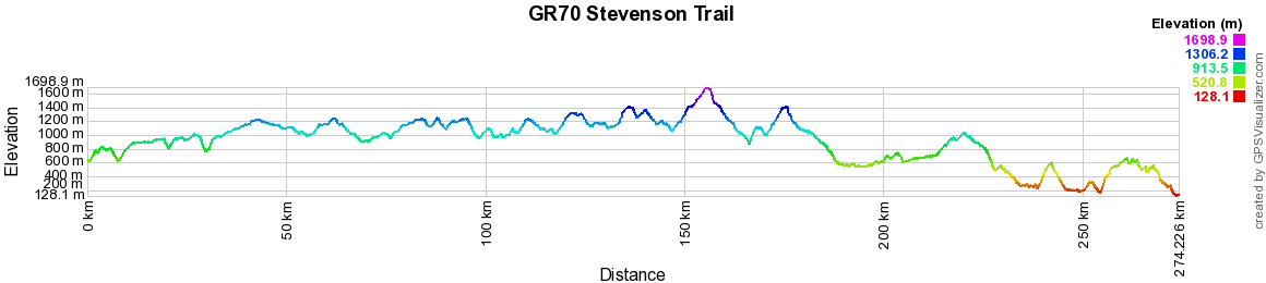 Stevenson trail GR70 elevation